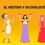 The dress and its evolution (part I)